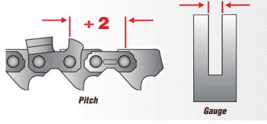 Chainsaw Chain Basics - Pitch and Gauge