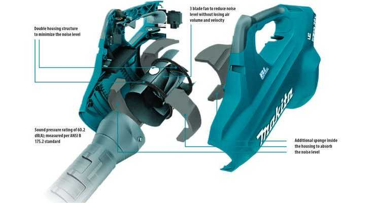 Makita XBU02PT Cordless Leaf Blower Dual Battery System - Featured